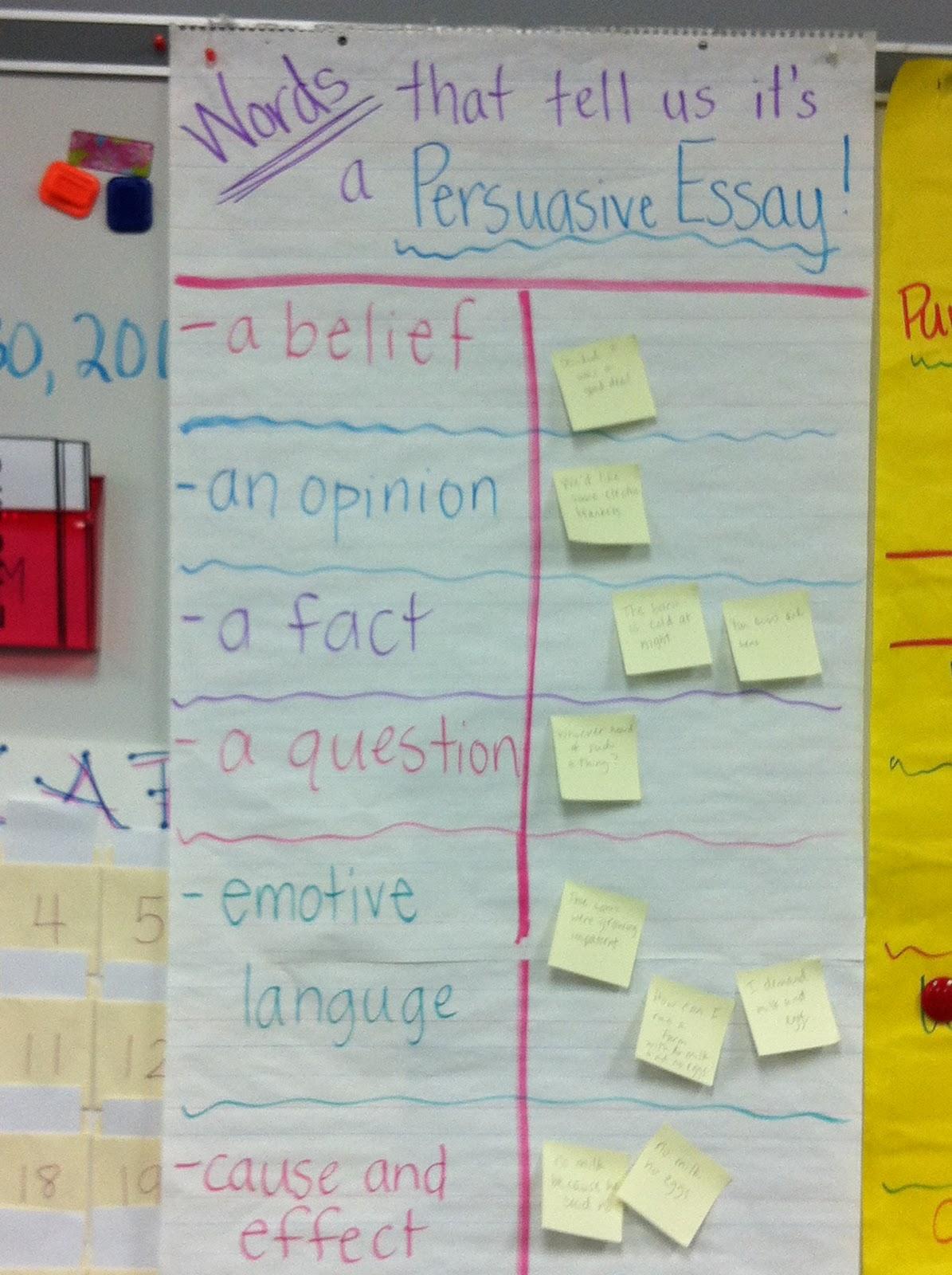 medium resolution of Persuasive Writing For 4th Grade