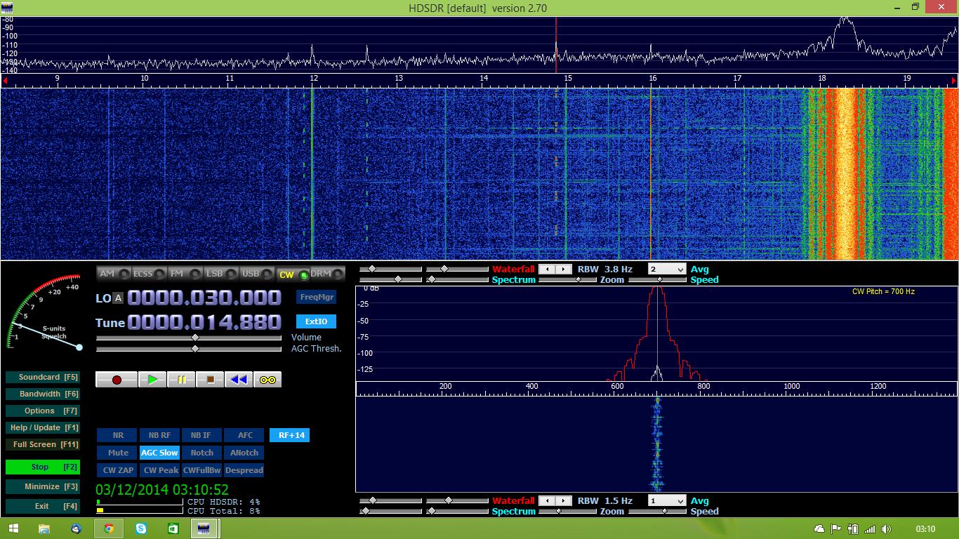 Radio Quaderno: Russian RSDN signals on my AFEDRI SDR-Net
