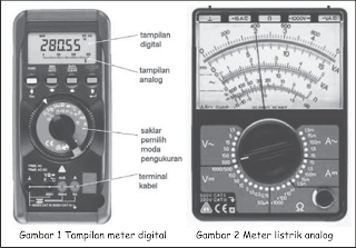 multimeter analog dan digital