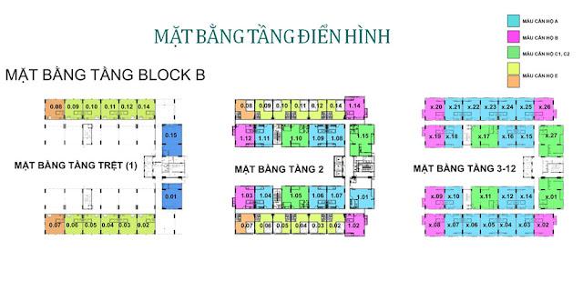 Mặt Bằng Tầng Điển Hình Block B Ehome S