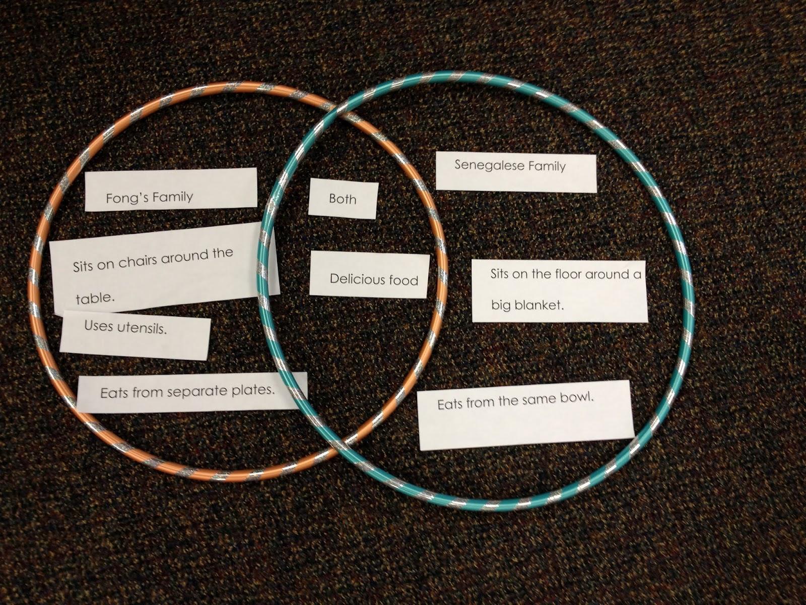 miss ritchey u0026 39 s classroom ideas  student teaching classroom ideas