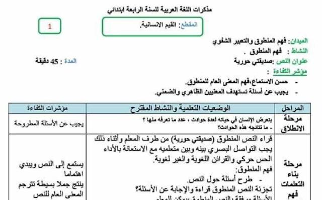 مذكرات اللغة العربية السنة رابعة ابتدائي الجيل الثاني المقطع الاول القيم الانسانية