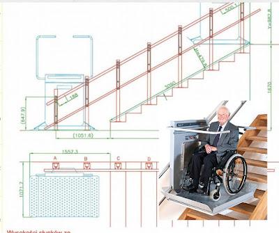 Zastosowanie platformy schodowej ułatwia pokonywanie barier osobom na wózkach inwalidzkich