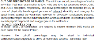 Lok Sabha Printer cut off marks