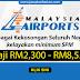 Terkni! Ratusan Jawatan Kosong Malaysia Airports Seluruh Negara