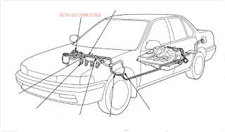 localizacion-filtro-de-combustible-honda-accord-94