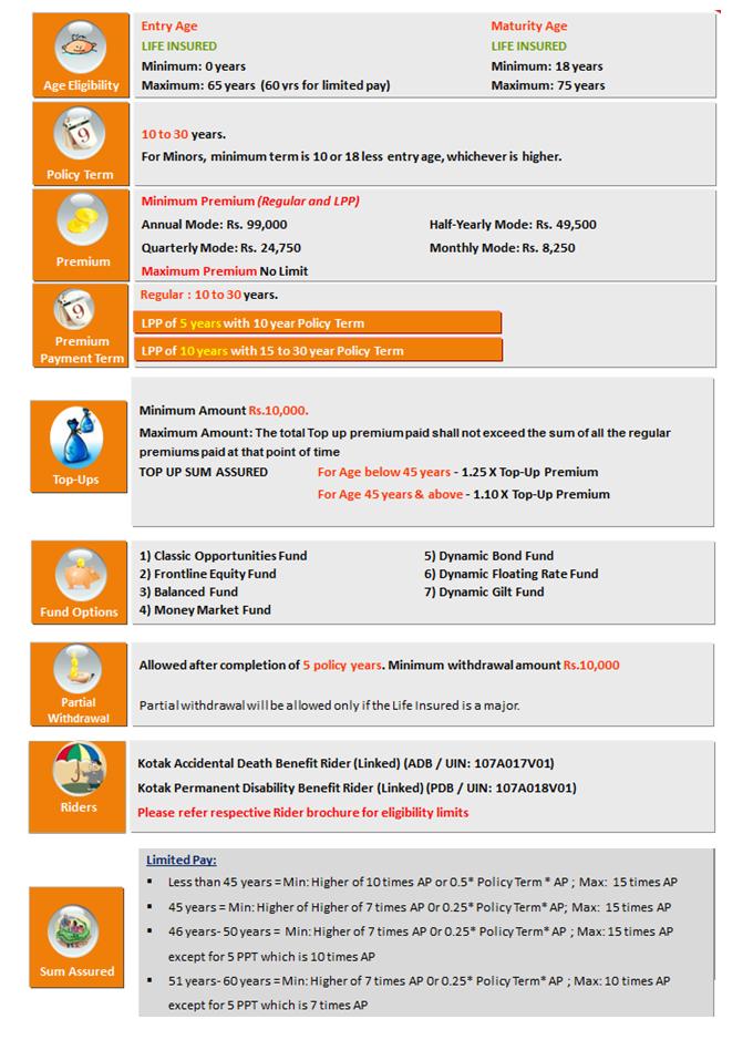 Kotak Life Insurance - Platinum - Unit Linked Insurance ...