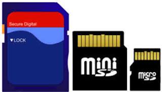 Cardurile de memorie sunt conectate la calculator printr-un cititor (reader) de carduri.