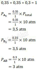 Cara menentukan tekanan parsial masing-masing zat, tekanan parsial A2, B2, dan AB