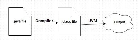 geekRai: JVM Architecture