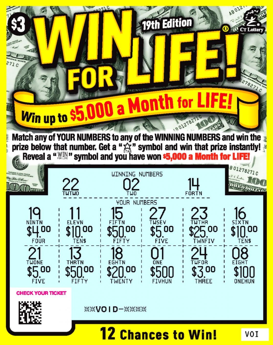Lottery Ticket Winner | Cute Wallpapers