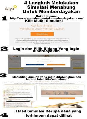 4 Langkah Simulasi Menabung Untuk Memberdayakan Bank BTPN