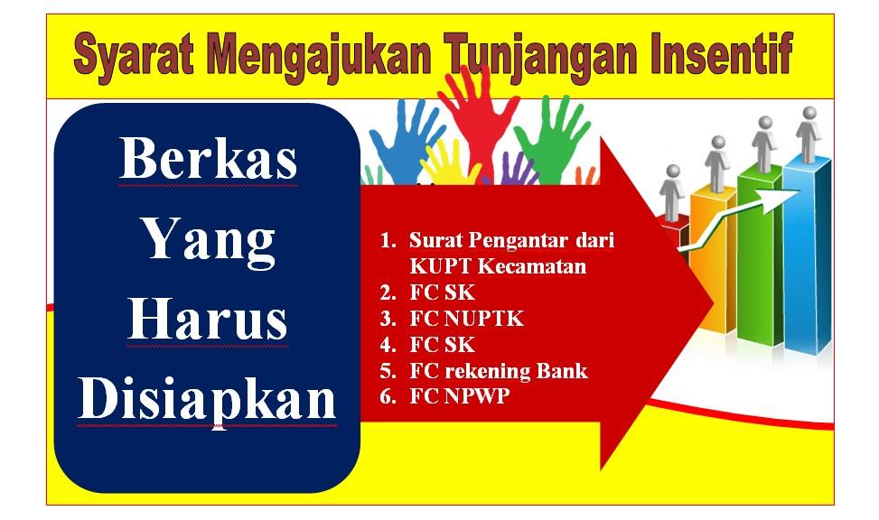 ALHAMDULILLAH Cek DISINI Syarat Insentif Pusat Bagi Guru Non PNS atau Honorer Sesuai Juknis Terbaru Tahun 2021