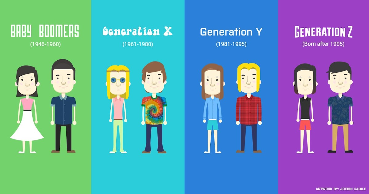 JAN interactive: Baby boomers and generations X & Y in nursing
