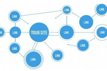 Backlink dan pengertiannya