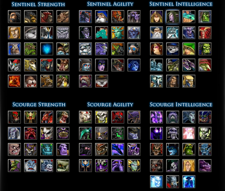Defense Of The Ancients 2 The Latest Dota 6 73 Map Is Release