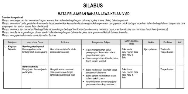 Silabus RPP Bahasa Jawa Kelas 4 SD/MI Format Word