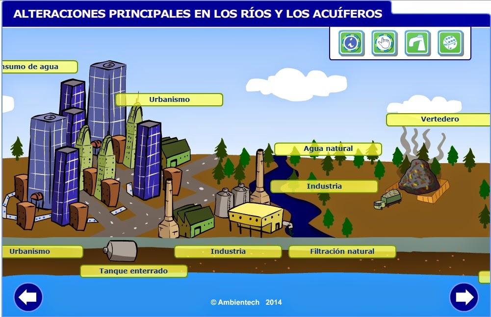 http://www.ambientech.org/spa/animation/principales-alteraciones-en-los-r%C3%ADos-y-acu%C3%ADferos