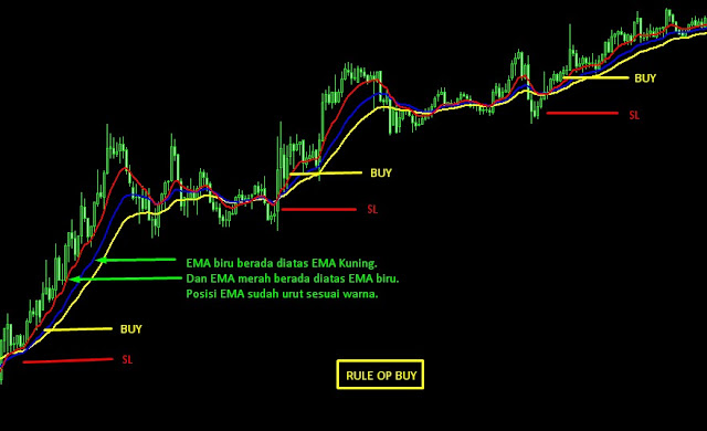rule op buy scalping