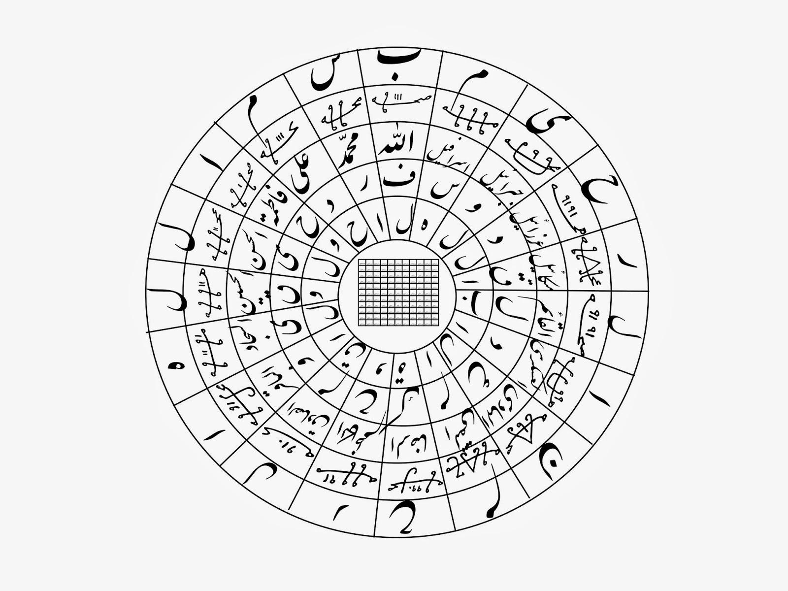 5x19 Circular Talisman (dā'ira)
