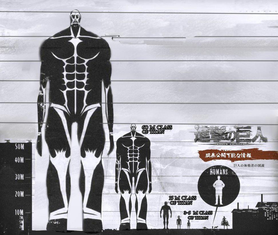 ternyata ada titan yang lebih besar dari colosal titan