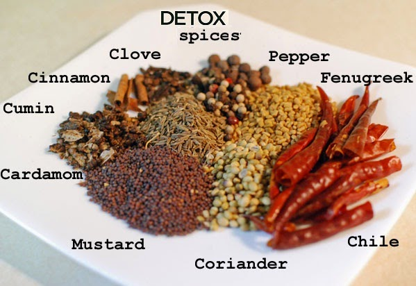 Detox your body with Spices
