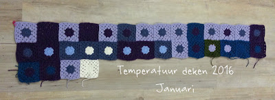 Temperatuur deken, januari