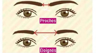 علماء يكتشفون هذا ما تخبر به المسافة بين حاجبيك عن شخصيتك.. تعرفي إليها..... اغلب النساء سوف تصدم من الاجابة