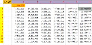 tabel perhitungan dana liburan impian dengan reksadana saham, www,indriariadna,com