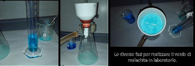Le fasi di preparazione del verde di malachite in laboratorio
