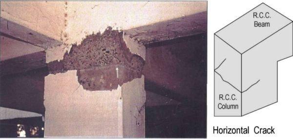 2. Retak Horisontal (Horizontal Crack)