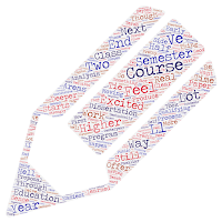 Word cloud of this blog post in the shape of a pencil.