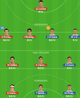 NED vs SPA Dream11 Team Prediction | Netherlands vs Spain: Best Players
