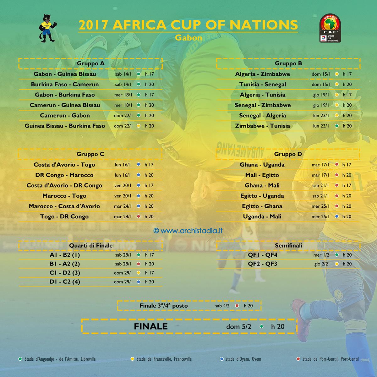 calendario coppa d'africa 2017
