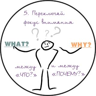 """Установка ультрамышления №5: Переключай фокус внимания между """"что"""" и """"зачем"""""""
