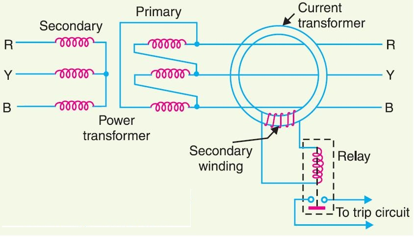 Hyderabad Institute Of Electrical Engineers  Transformer