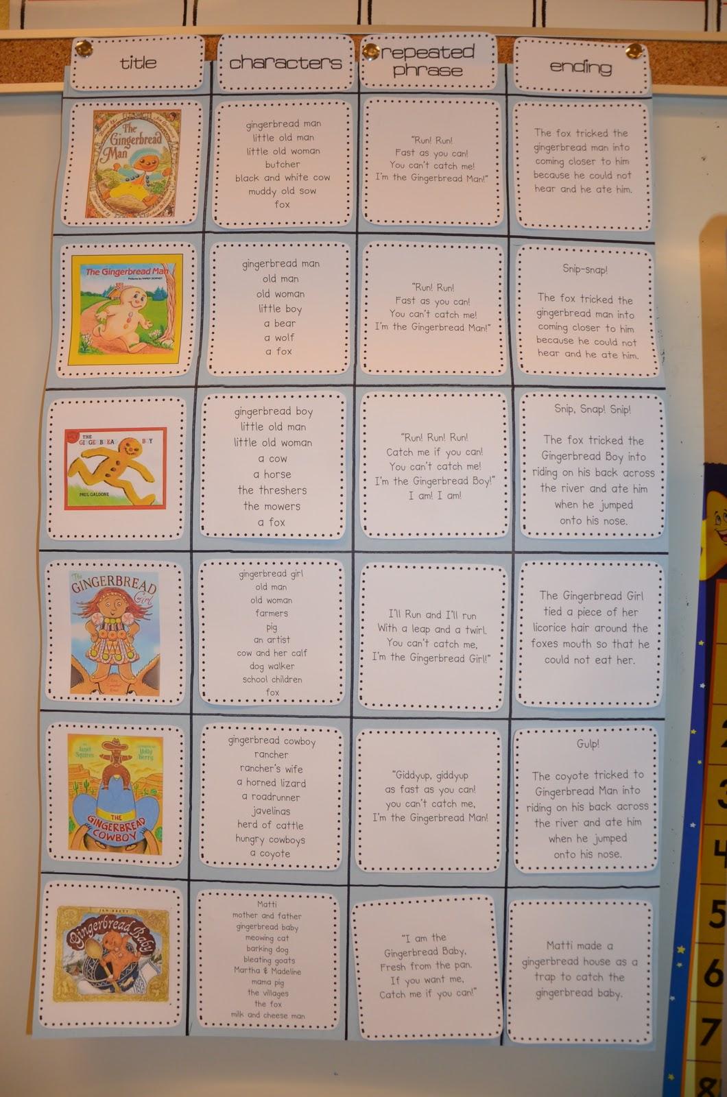 Kindergarten Weekly Writing Prompts