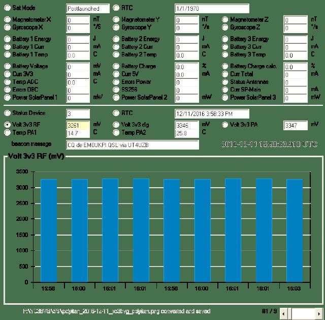 PolyITAN  Telemetry Decoder