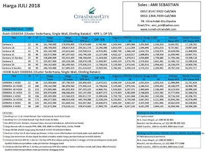 Harga CERBERA Citra Indah City Juli 2018