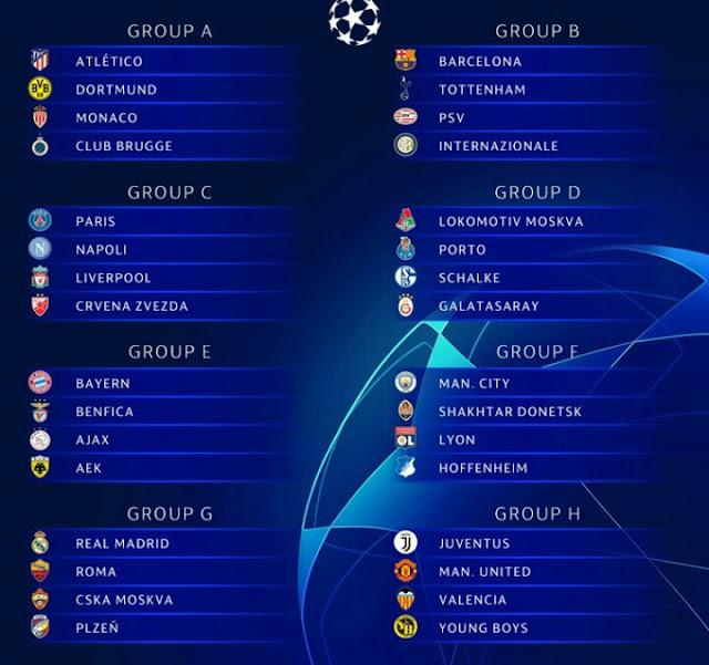 UEFA Champions League Draw Results 2018/19 season