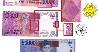 Mata Uang Mesir Adalah