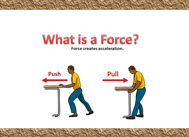 What-is-a-force?