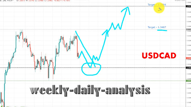 http://www.weekly-daily-analysis.co/2019/03/weekly-analysis-audusd-1th-to-5th-april_31.html