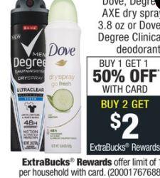Dove, Axe Dry Spray or Dove, Deagree