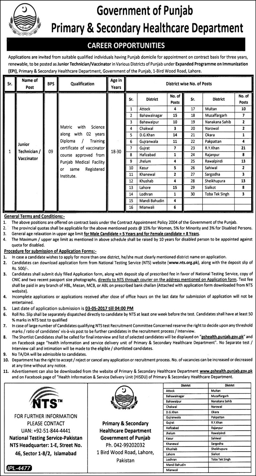 Junior Technician Jobs In Primary And Secondary Healthcare Department Punjab 19 April 2017