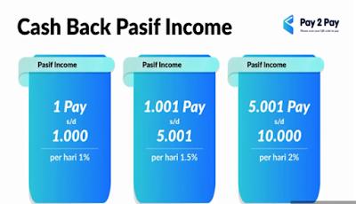 Cashback di Pay2pay