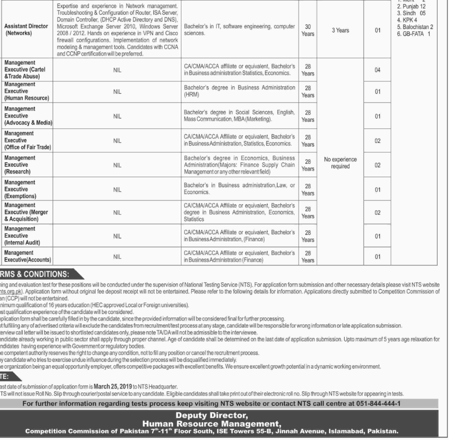 Advertisement for Competition Commission of Pakistan Jobs
