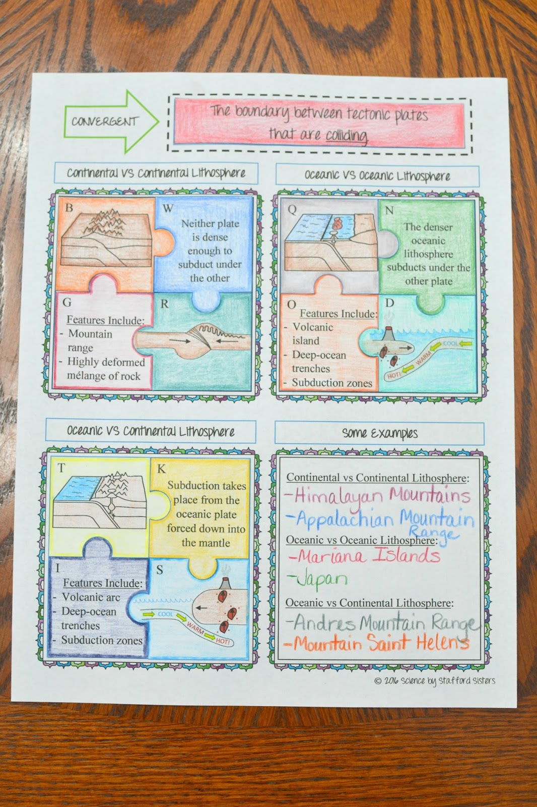 Tectonic Plates Worksheet 6th Grade