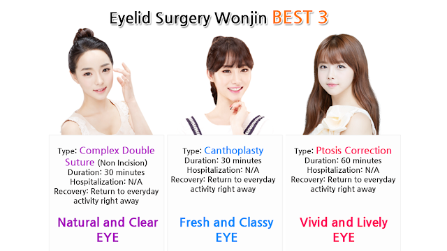 BEST 3 Eyelid Surgery Wonjin Plastic Surgery