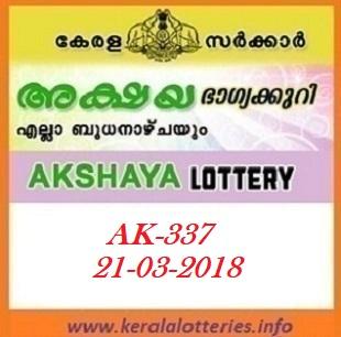 AKSHAYA (AK-337) LOTTERY RESULT